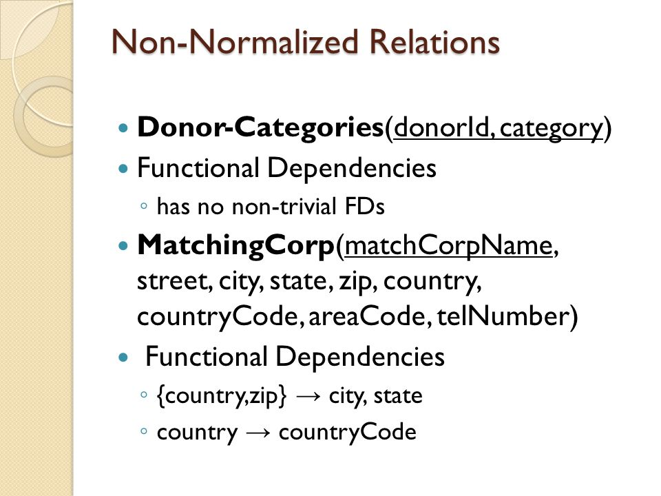 Non-Normalized Relations Donor-Categories(donorId, category) Functional Dependencies ◦ has no non-trivial FDs MatchingCorp(matchCorpName, street, city, state, zip, country, countryCode, areaCode, telNumber) Functional Dependencies ◦ {country,zip} → city, state ◦ country → countryCode