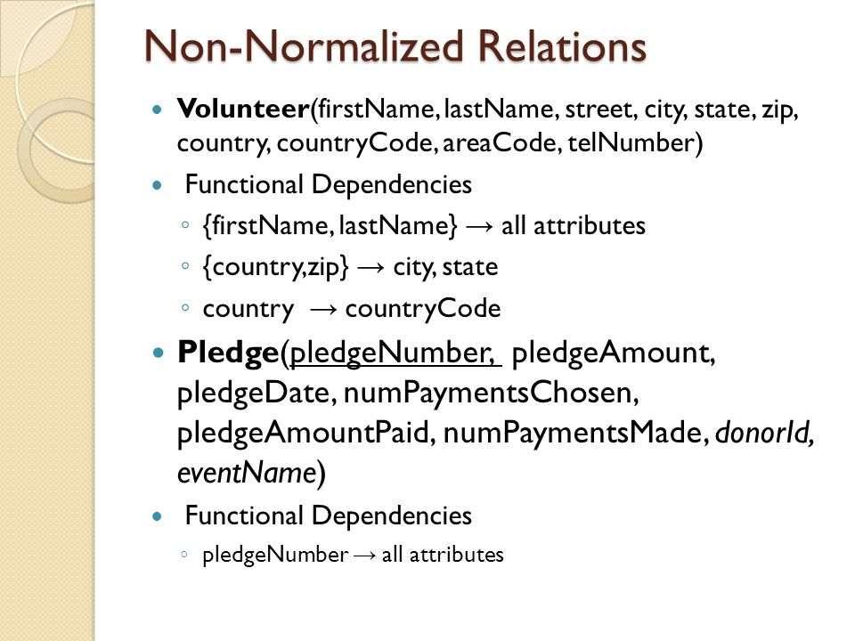 Non-Normalized Relations Volunteer(firstName, lastName, street, city, state, zip, country, countryCode, areaCode, telNumber) Functional Dependencies ◦ {firstName, lastName} → all attributes ◦ {country,zip} → city, state ◦ country → countryCode Pledge(pledgeNumber, pledgeAmount, pledgeDate, numPaymentsChosen, pledgeAmountPaid, numPaymentsMade, donorId, eventName) Functional Dependencies ◦ pledgeNumber → all attributes