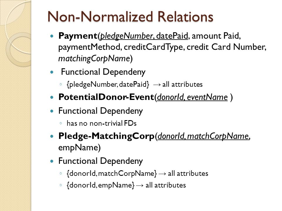 Non-Normalized Relations Payment(pledgeNumber, datePaid, amount Paid, paymentMethod, creditCardType, credit Card Number, matchingCorpName) Functional Dependeny ◦ {pledgeNumber, datePaid} → all attributes PotentialDonor-Event(donorId, eventName ) Functional Dependeny ◦ has no non-trivial FDs Pledge-MatchingCorp(donorId, matchCorpName, empName) Functional Dependeny ◦ {donorId, matchCorpName} → all attributes ◦ {donorId, empName} → all attributes