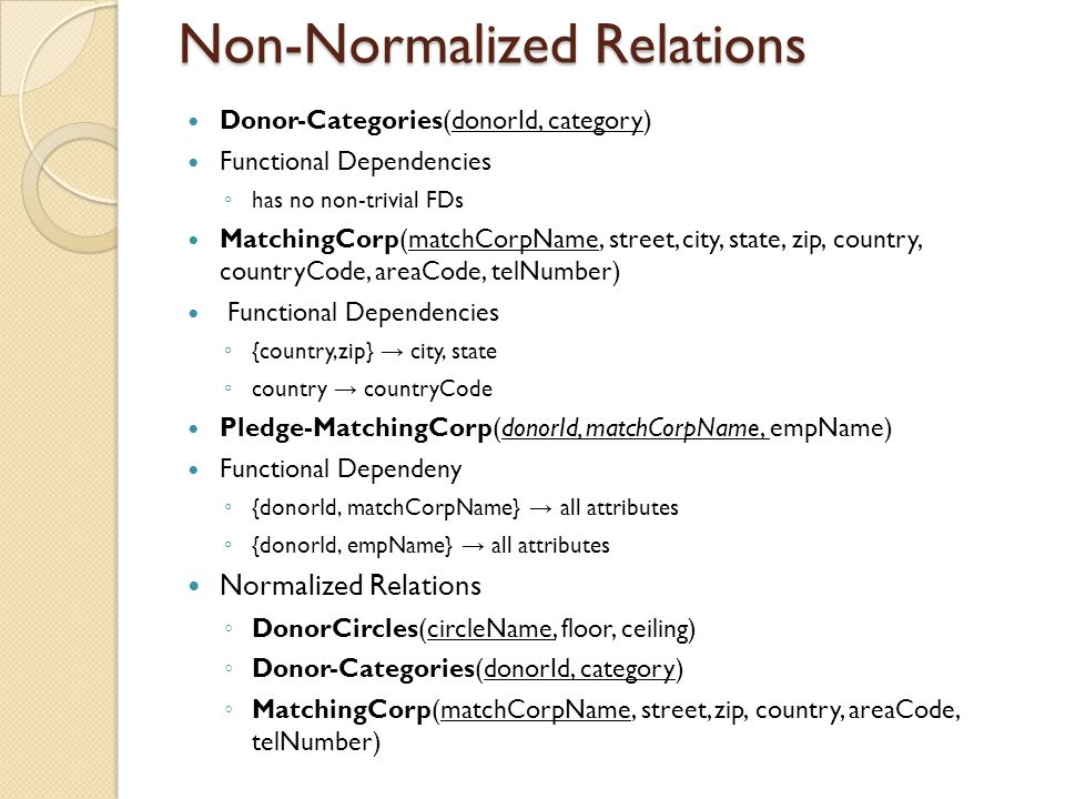 Non-Normalized Relations Donor-Categories(donorId, category) Functional Dependencies ◦ has no non-trivial FDs MatchingCorp(matchCorpName, street, city, state, zip, country, countryCode, areaCode, telNumber) Functional Dependencies ◦ {country,zip} → city, state ◦ country → countryCode Pledge-MatchingCorp(donorId, matchCorpName, empName) Functional Dependeny ◦ {donorId, matchCorpName} → all attributes ◦ {donorId, empName} → all attributes Normalized Relations ◦ DonorCircles(circleName, floor, ceiling) ◦ Donor-Categories(donorId, category) ◦ MatchingCorp(matchCorpName, street, zip, country, areaCode, telNumber)