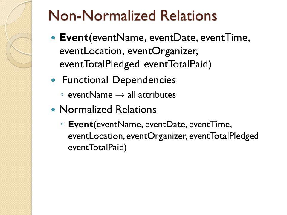 Non-Normalized Relations Event(eventName, eventDate, eventTime, eventLocation, eventOrganizer, eventTotalPledged eventTotalPaid) Functional Dependencies ◦ eventName → all attributes Normalized Relations ◦ Event(eventName, eventDate, eventTime, eventLocation, eventOrganizer, eventTotalPledged eventTotalPaid)