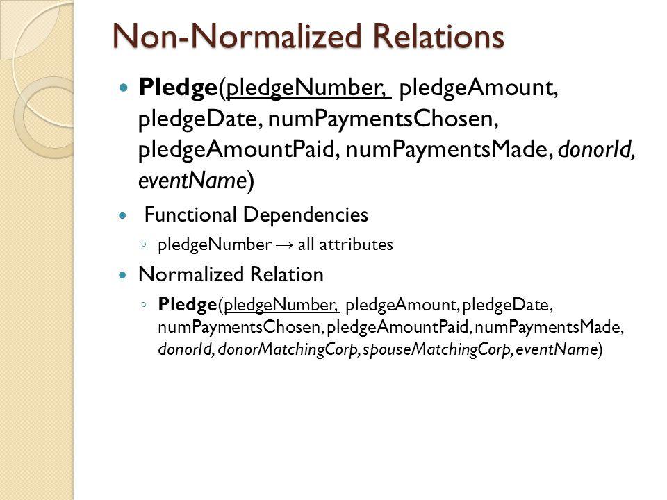Non-Normalized Relations Pledge(pledgeNumber, pledgeAmount, pledgeDate, numPaymentsChosen, pledgeAmountPaid, numPaymentsMade, donorId, eventName) Functional Dependencies ◦ pledgeNumber → all attributes Normalized Relation ◦ Pledge(pledgeNumber, pledgeAmount, pledgeDate, numPaymentsChosen, pledgeAmountPaid, numPaymentsMade, donorId, donorMatchingCorp, spouseMatchingCorp, eventName)