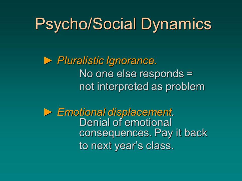 Psycho/Social Dynamics Psycho/Social Dynamics ►Pluralistic Ignorance.