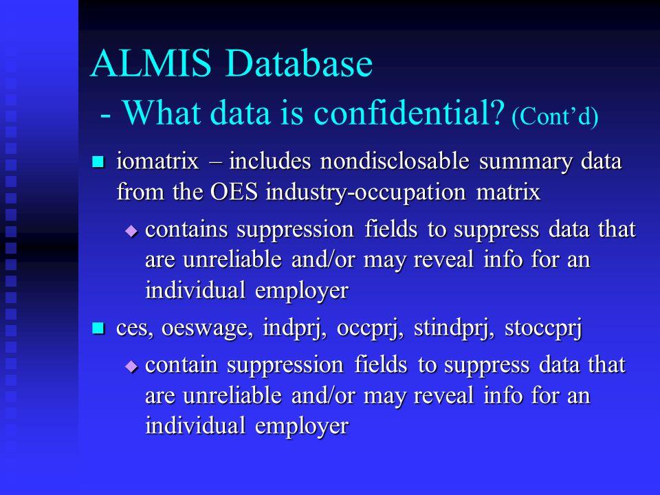 ALMIS Database - What data is confidential.