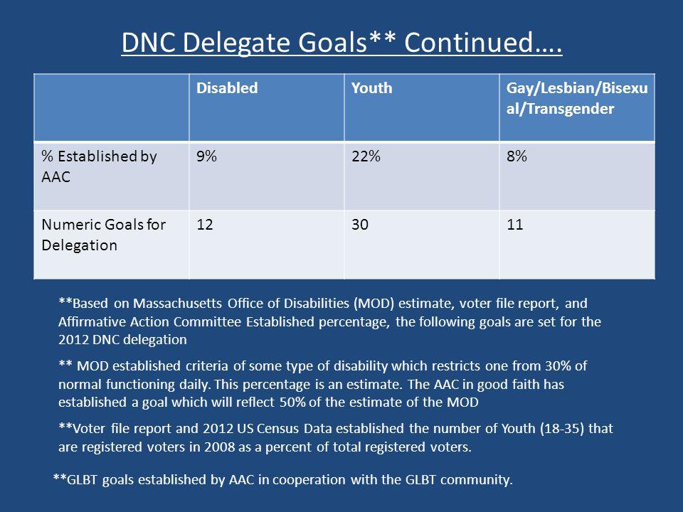 DNC Delegate Goals** Continued….
