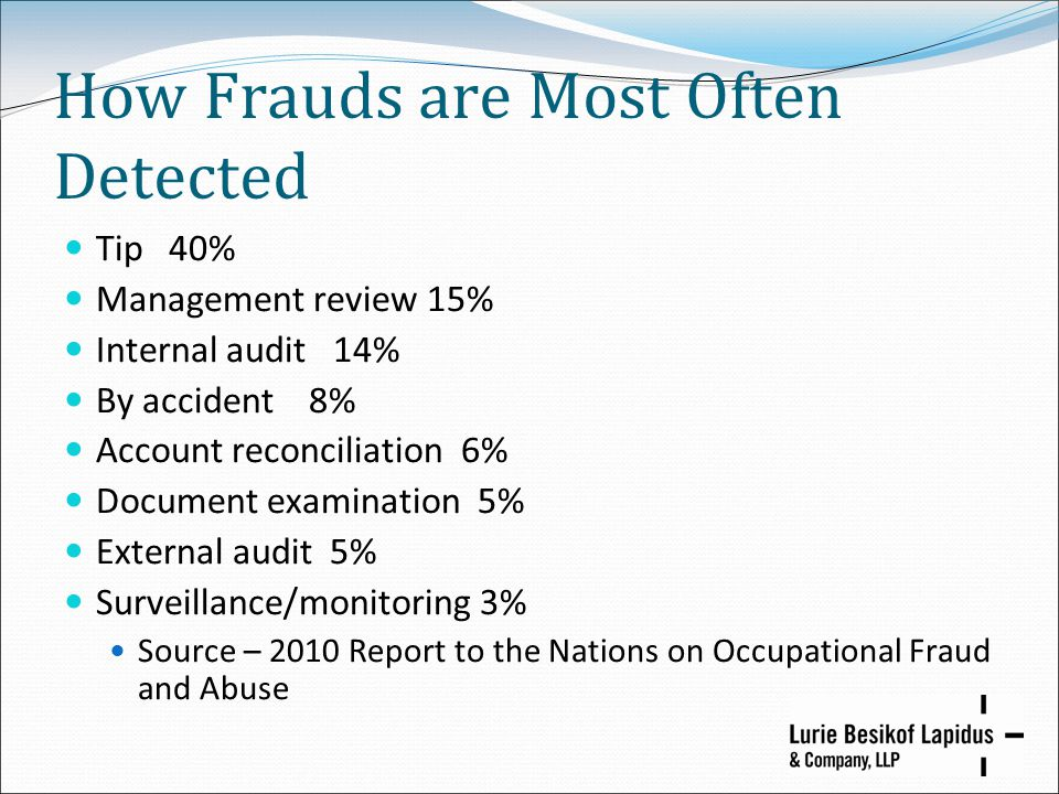 How Frauds are Most Often Detected Tip 40% Management review 15% Internal audit 14% By accident 8% Account reconciliation 6% Document examination 5% E