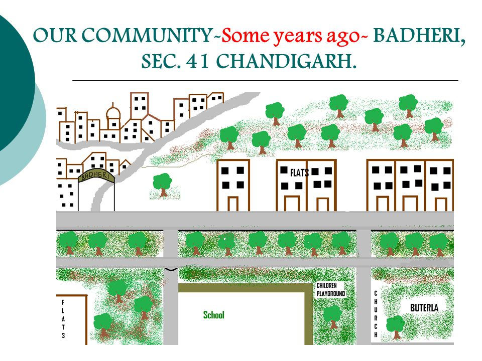 OUR COMMUNITY-Some years ago- BADHERI, SEC. 41 CHANDIGARH.