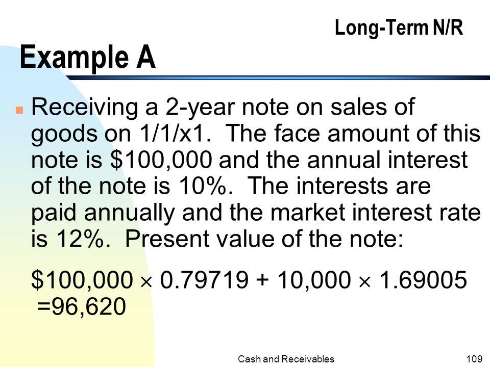 Cash and Receivables108 Long-Term Notes Receivable Initial Recording: Net present value End of Period: Net present value or the fair value.
