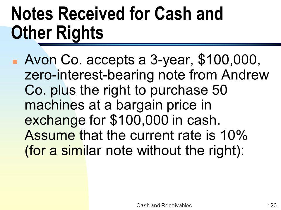 Cash and Receivables122 Long-Term N/R Example B (contd.) 12/31/x5 Cash18,000 N/R18,000 Discount on N/R1,783.68 Interest Revenue1,783.68 a a.Interest R