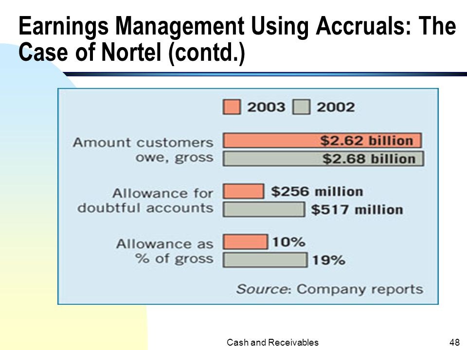 Earnings Management Using Accruals: The Case of Nortel  Background: A Canadian communication company filed bankruptcy in 2009. It was hit very hard b