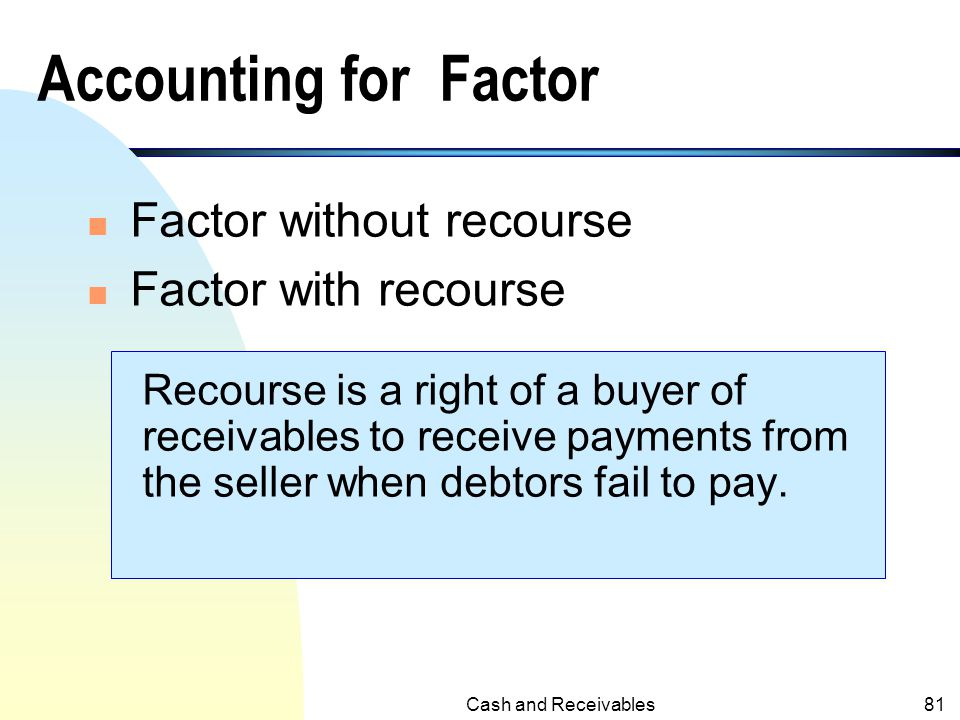 Cash and Receivables80 Sale (Factor) of A/R (contd.) n Credit Card Sale (Contd.) n The buyer (the card issuer) of the receivable charges the seller (t