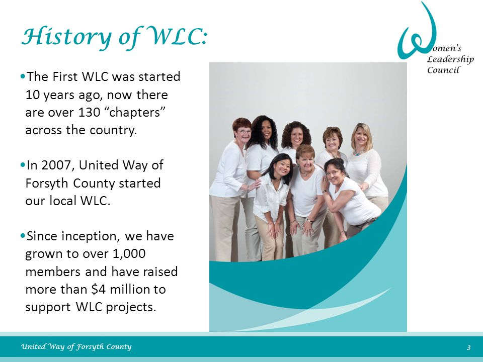 United Way of Forsyth County 3 History of WLC: The First WLC was started 10 years ago, now there are over 130 chapters across the country.