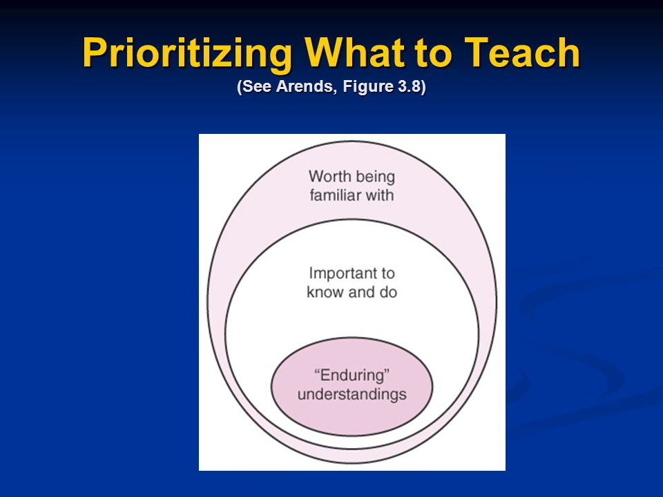 Prioritizing What to Teach (See Arends, Figure 3.8)