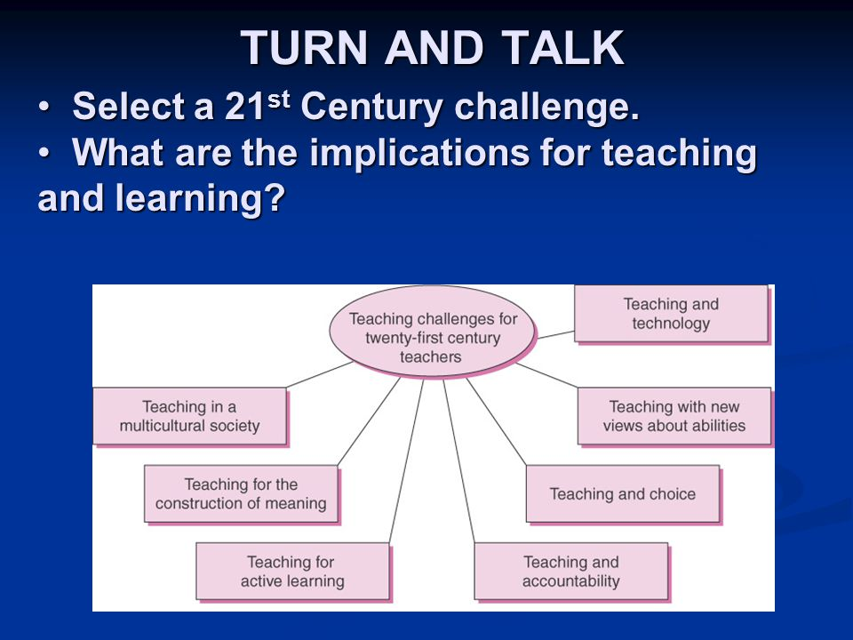 TURN AND TALK TURN AND TALK Select a 21 st Century challenge.