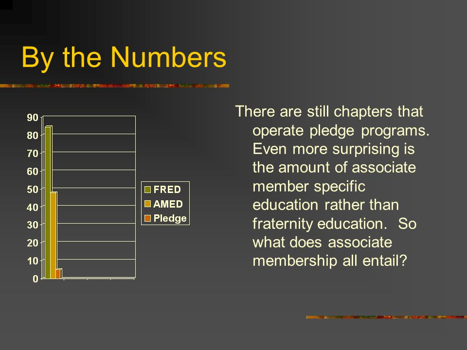 By the Numbers There are still chapters that operate pledge programs.