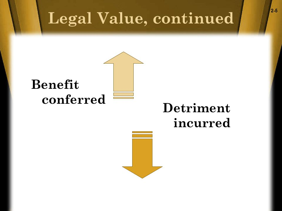 2-5 Legal Value, continued Benefit conferred Detriment incurred
