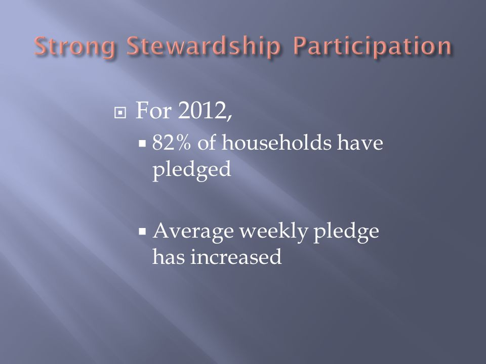  For 2012,  82% of households have pledged  Average weekly pledge has increased
