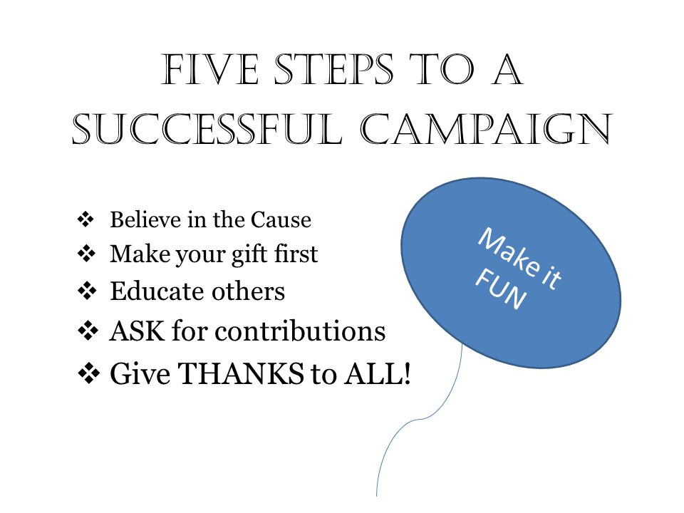 Five Steps to a Successful Campaign  Believe in the Cause  Make your gift first  Educate others  ASK for contributions  Give THANKS to ALL! Make