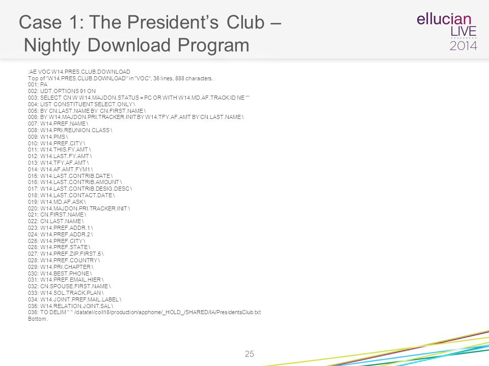 Case 1: The President's Club – Nightly Download Program 25 :AE VOC W14.PRES.CLUB.DOWNLOAD Top of W14.PRES.CLUB.DOWNLOAD in VOC , 36 lines, 888 characters.