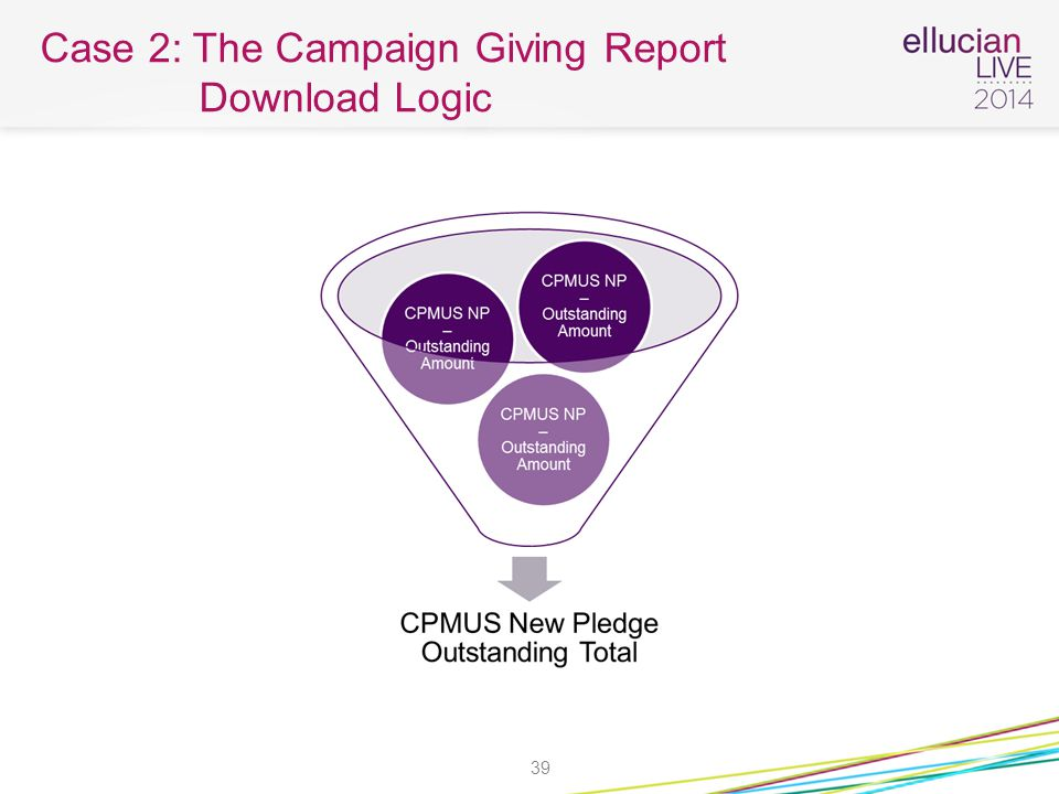 Case 2: The Campaign Giving Report Download Logic 39