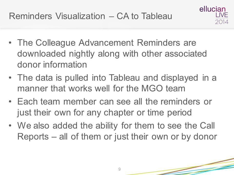 Reminders Visualization – CA to Tableau The Colleague Advancement Reminders are downloaded nightly along with other associated donor information The data is pulled into Tableau and displayed in a manner that works well for the MGO team Each team member can see all the reminders or just their own for any chapter or time period We also added the ability for them to see the Call Reports – all of them or just their own or by donor 9