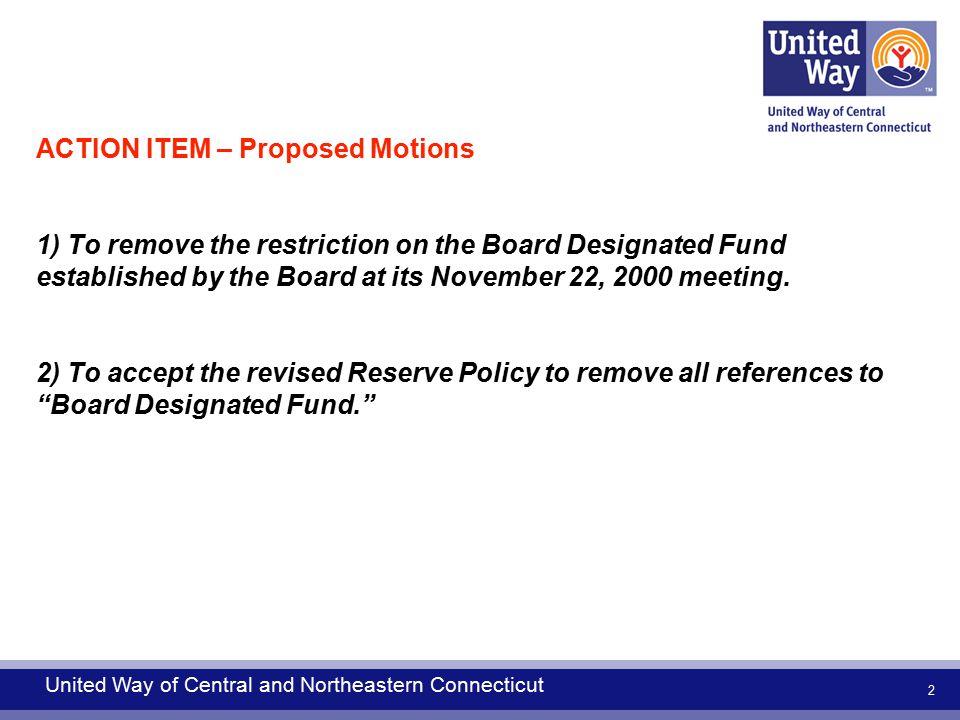 Board of Directors Meeting, November 17, 2009 2009 Treasurer's Report