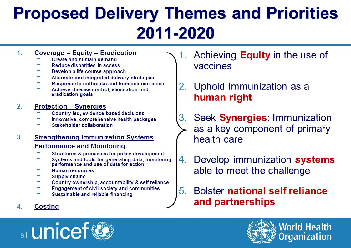 9 |9 | Proposed Delivery Themes and Priorities 2011-2020 1.Coverage – Equity – Eradication - Create and sustain demand - Reduce disparities in access - Develop a life-course approach - Alternate and integrated delivery strategies - Response to outbreaks and humanitarian crisis - Achieve disease control, elimination and eradication goals 2.Protection – Synergies - Country-led, evidence-based decisions - Innovative, comprehensive health packages - Stakeholder collaboration 3.Strengthening Immunization Systems Performance and Monitoring - Structures & processes for policy development - Systems and tools for generating data, monitoring performance and use of data for action - Human resources - Supply chains - Country ownership, accountability & self-reliance - Engagement of civil society and communities - Sustainable and reliable financing 4.Costing 1.Achieving Equity in the use of vaccines 2.Uphold Immunization as a human right 3.Seek Synergies: Immunization as a key component of primary health care 4.Develop immunization systems able to meet the challenge 5.Bolster national self reliance and partnerships