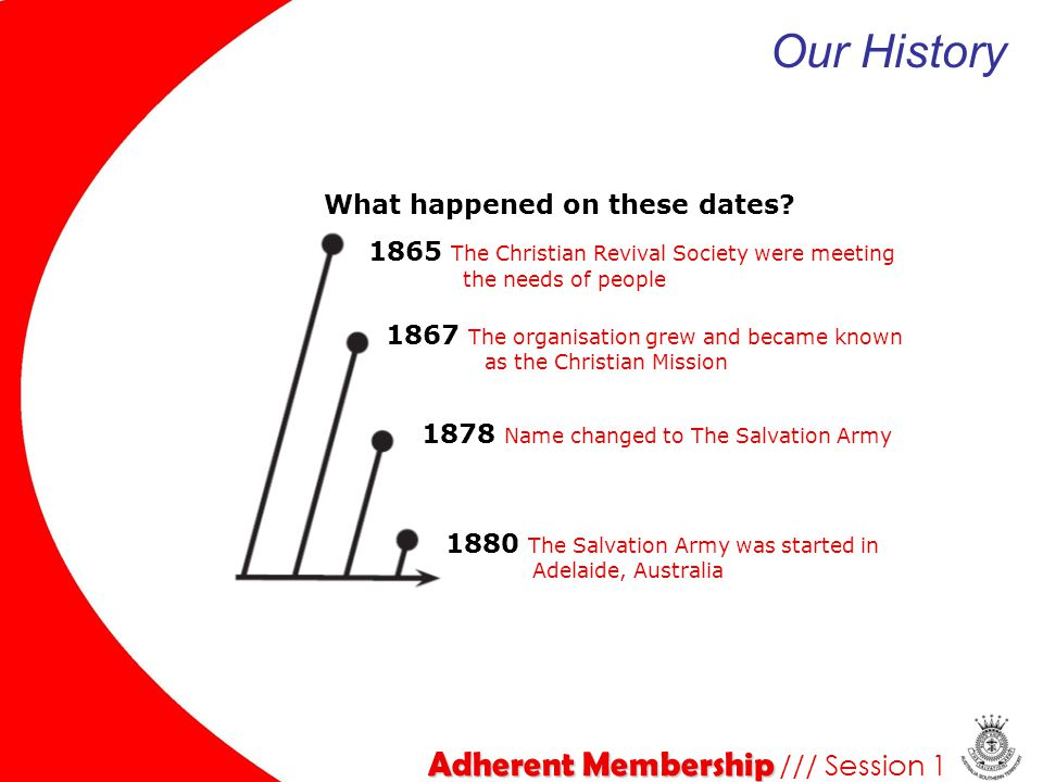 Adherent Membership Adherent Membership /// Session 1 Salvation for All The Least, The Lowest, The Lost They were an Army of God fighting against Sin Evil Poverty Injustice Our History