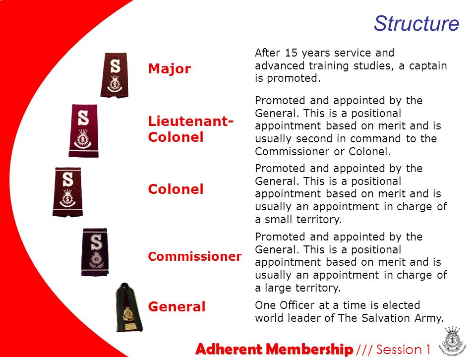 Adherent Membership Adherent Membership /// Session 3 Corps Ministries ADULTS