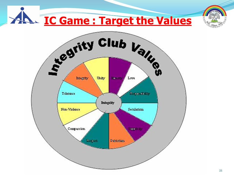 IC Game : Target the Values 21