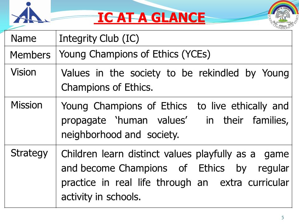 We, the Young Champions of Ethics / do hereby solemnly pledge that / we will remain committed to / moral values.