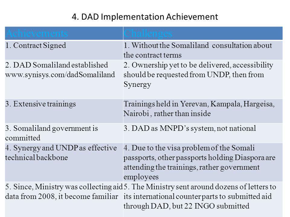 4. DAD Implementation Achievement AchievementsChallenges 1.