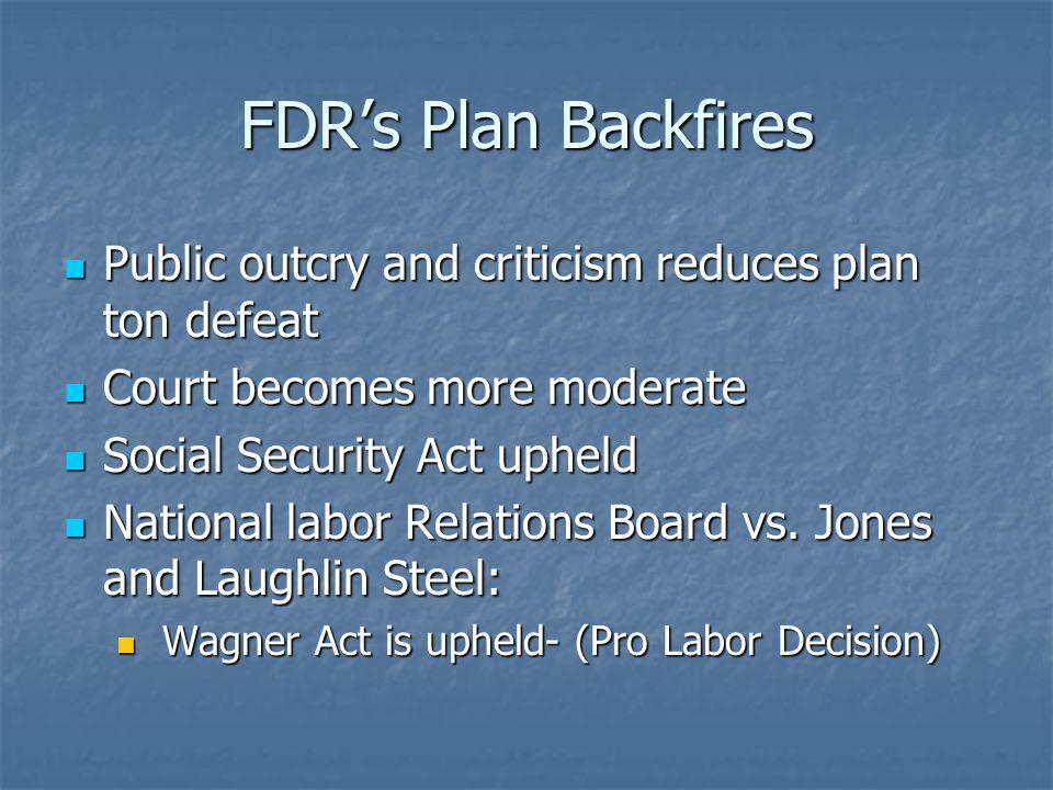 FDR's Plan Backfires Public outcry and criticism reduces plan ton defeat Public outcry and criticism reduces plan ton defeat Court becomes more modera