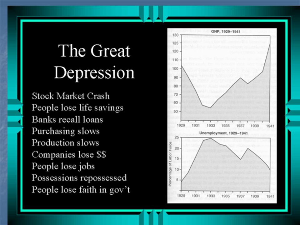 Great Depression Suffering