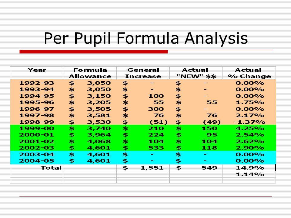 Per Pupil Formula Analysis