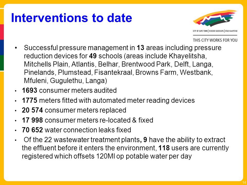 14 Interventions to date Successful pressure management in 13 areas including pressure reduction devices for 49 schools (areas include Khayelitsha, Mitchells Plain, Atlantis, Belhar, Brentwood Park, Delft, Langa, Pinelands, Plumstead, Fisantekraal, Browns Farm, Westbank, Mfuleni, Gugulethu, Langa) 1693 consumer meters audited 1775 meters fitted with automated meter reading devices 20 574 consumer meters replaced 17 998 consumer meters re-located & fixed 70 652 water connection leaks fixed Of the 22 wastewater treatment plants, 9 have the ability to extract the effluent before it enters the environment, 118 users are currently registered which offsets 120Ml op potable water per day