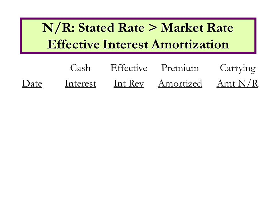 N/R: Stated Rate > Market Rate Effective Interest Amortization Date Cash Interest Effective Int Rev Premium Amortized Carrying Amt N/R