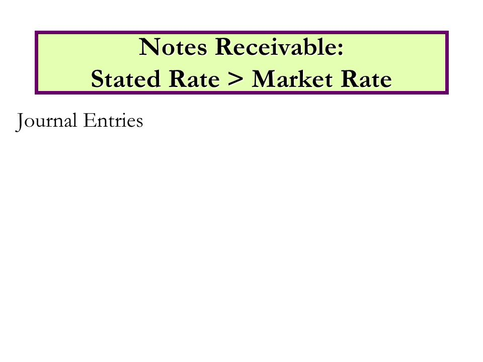 Journal Entries Notes Receivable: Stated Rate > Market Rate