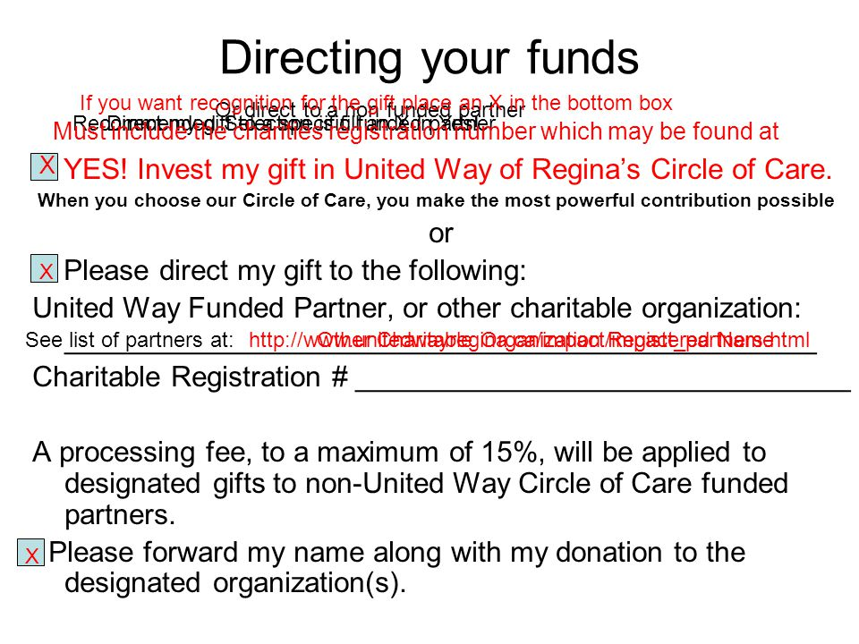 Directing your funds YES! Invest my gift in United Way of Regina's Circle of Care. When you choose our Circle of Care, you make the most powerful cont
