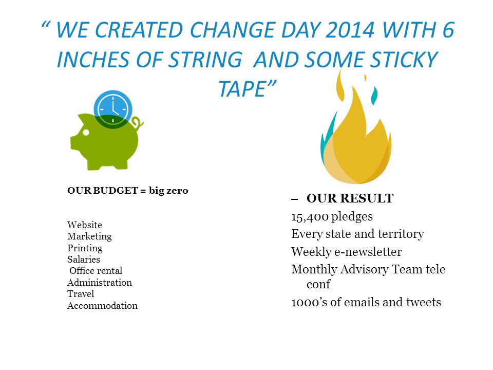 WE CREATED CHANGE DAY 2014 WITH 6 INCHES OF STRING AND SOME STICKY TAPE OUR BUDGET = big zero Website Marketing Printing Salaries Office rental Administration Travel Accommodation – OUR RESULT 15,400 pledges Every state and territory Weekly e-newsletter Monthly Advisory Team tele conf 1000's of emails and tweets