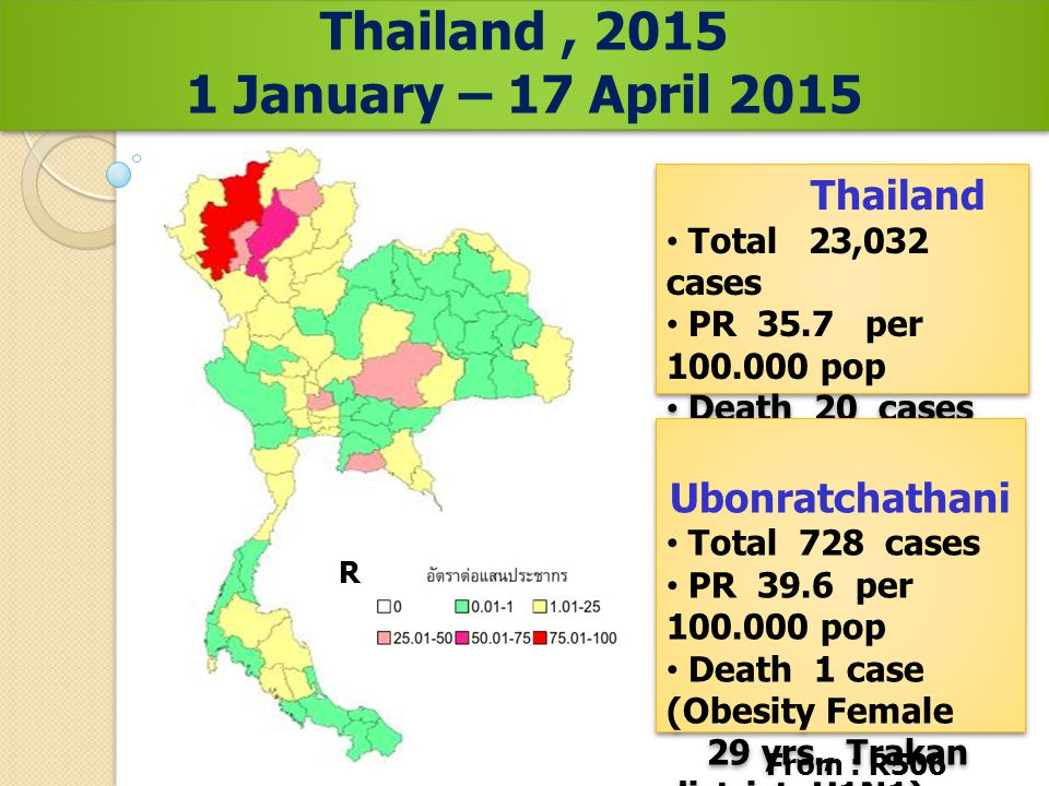 From : R506 Prevalence rate of Influenza in Thailand, 2015 1 January – 17 April 2015 Prevalence rate of Influenza in Thailand, 2015 1 January – 17 April 2015 Thailand Total 23,032 cases PR 35.7 per 100.000 pop Death 20 cases CFR 0.08% Thailand Total 23,032 cases PR 35.7 per 100.000 pop Death 20 cases CFR 0.08% Ubonratchathani Total 728 cases PR 39.6 per 100.000 pop Death 1 case (Obesity Female 29 yrs., Trakan district, H1N1) Type in Ubon : H3, H1N1_2009, Flu A and Flu B Ubonratchathani Total 728 cases PR 39.6 per 100.000 pop Death 1 case (Obesity Female 29 yrs., Trakan district, H1N1) Type in Ubon : H3, H1N1_2009, Flu A and Flu B Rate/100,000