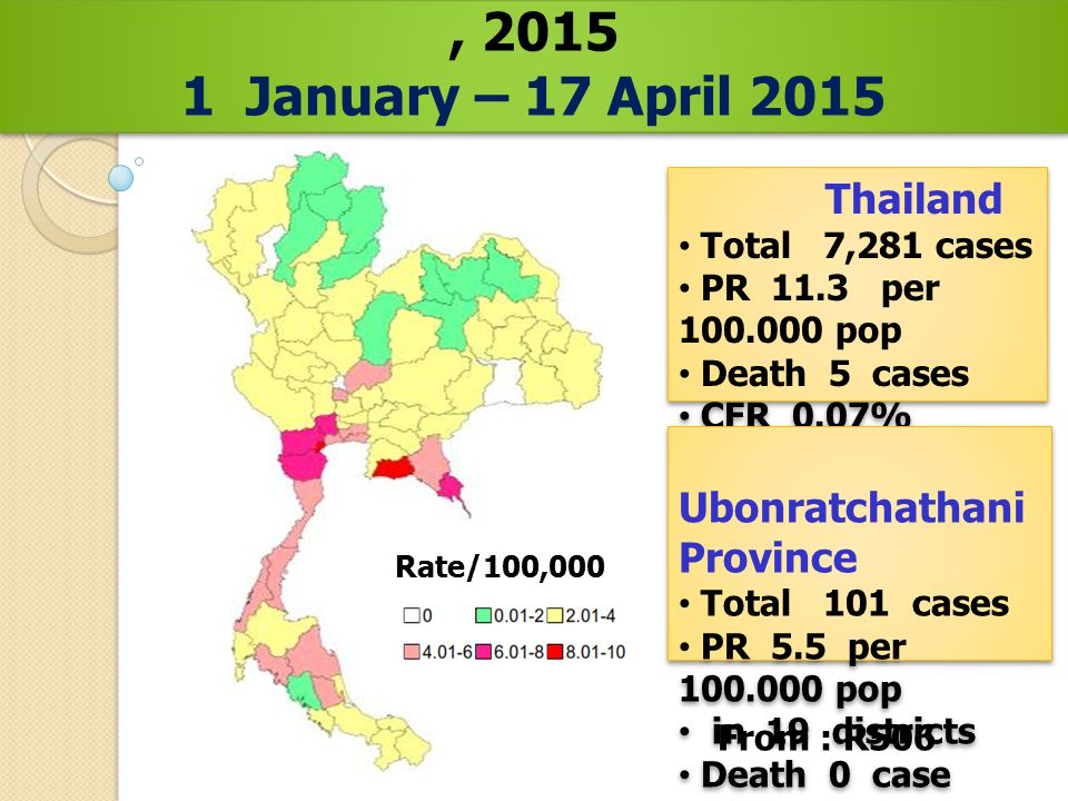From : R506 Prevalence rate of Dengue in Thailand, 2015 1 January – 17 April 2015 Prevalence rate of Dengue in Thailand, 2015 1 January – 17 April 2015 Thailand Total 7,281 cases PR 11.3 per 100.000 pop Death 5 cases CFR 0.07% Thailand Total 7,281 cases PR 11.3 per 100.000 pop Death 5 cases CFR 0.07% Ubonratchathani Province Total 101 cases PR 5.5 per 100.000 pop in 19 districts Death 0 case Ubonratchathani Province Total 101 cases PR 5.5 per 100.000 pop in 19 districts Death 0 case Rate/100,000