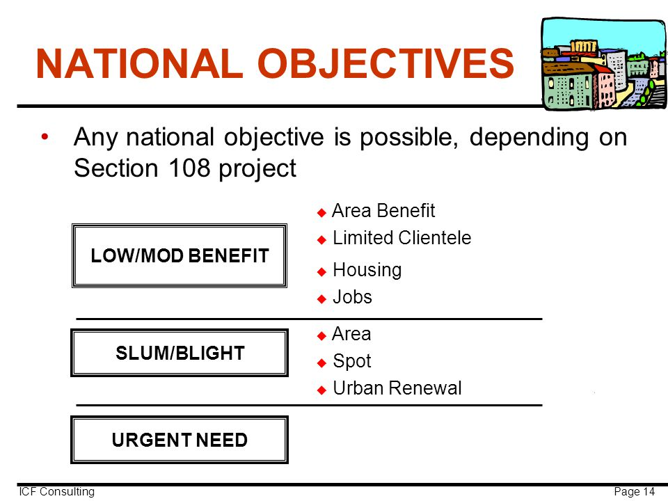 ICF Consulting Page 14 NATIONAL OBJECTIVES LOW/MOD BENEFIT SLUM/BLIGHT URGENT NEED u Area Benefit u Limited Clientele u Housing u Jobs u Area u Urban Renewal u Spot Any national objective is possible, depending on Section 108 project