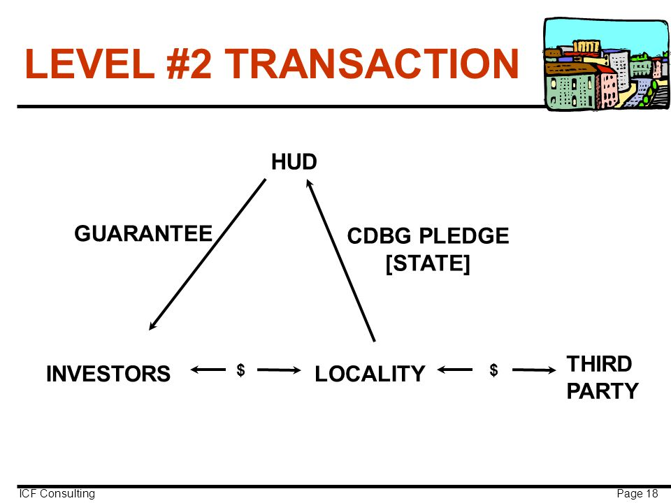 ICF Consulting Page 18 LEVEL #2 TRANSACTION HUD INVESTORSLOCALITY $ CDBG PLEDGE [STATE] $ THIRD PARTY GUARANTEE