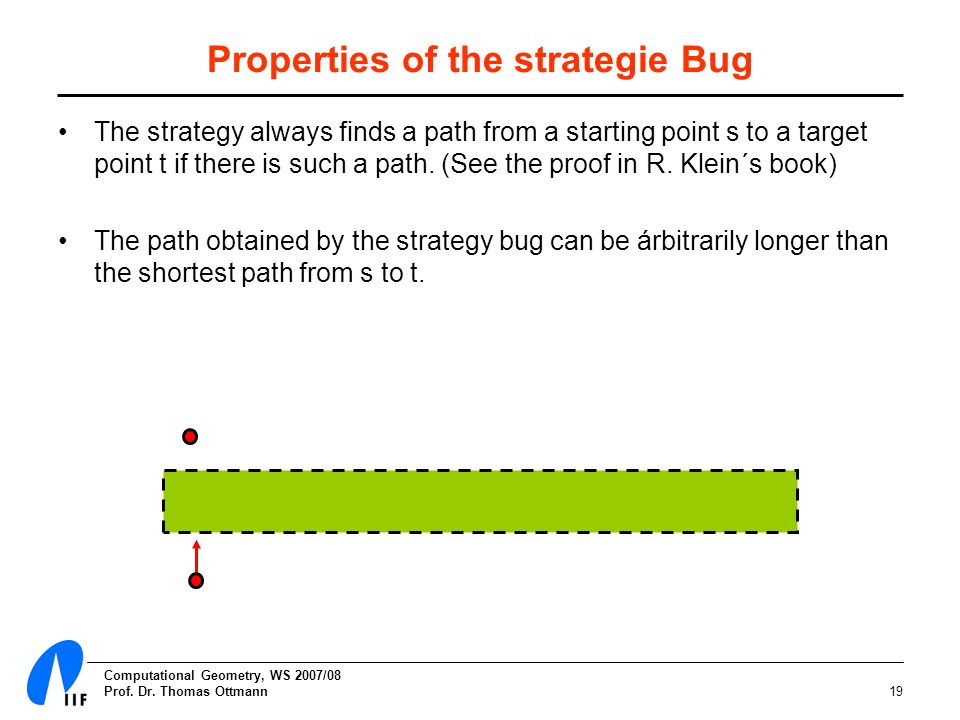 Computational Geometry, WS 2007/08 Prof. Dr. Thomas Ottmann19 Properties of the strategie Bug The strategy always finds a path from a starting point s