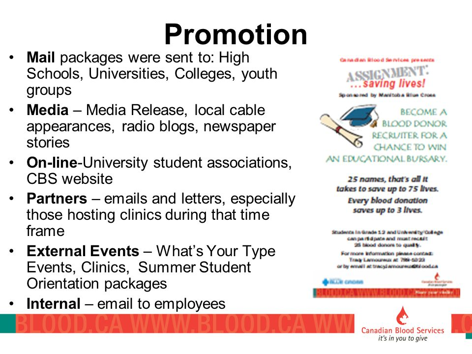 Promotion Mail packages were sent to: High Schools, Universities, Colleges, youth groups Media – Media Release, local cable appearances, radio blogs,