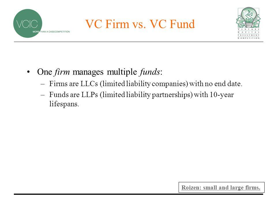 VC Firm vs.