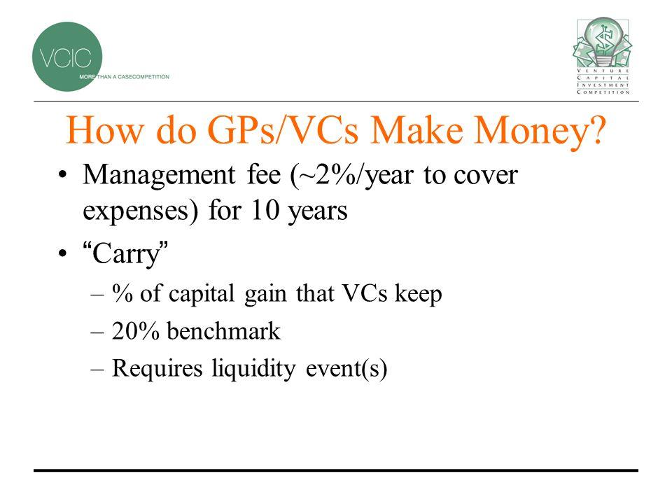 How do GPs/VCs Make Money.