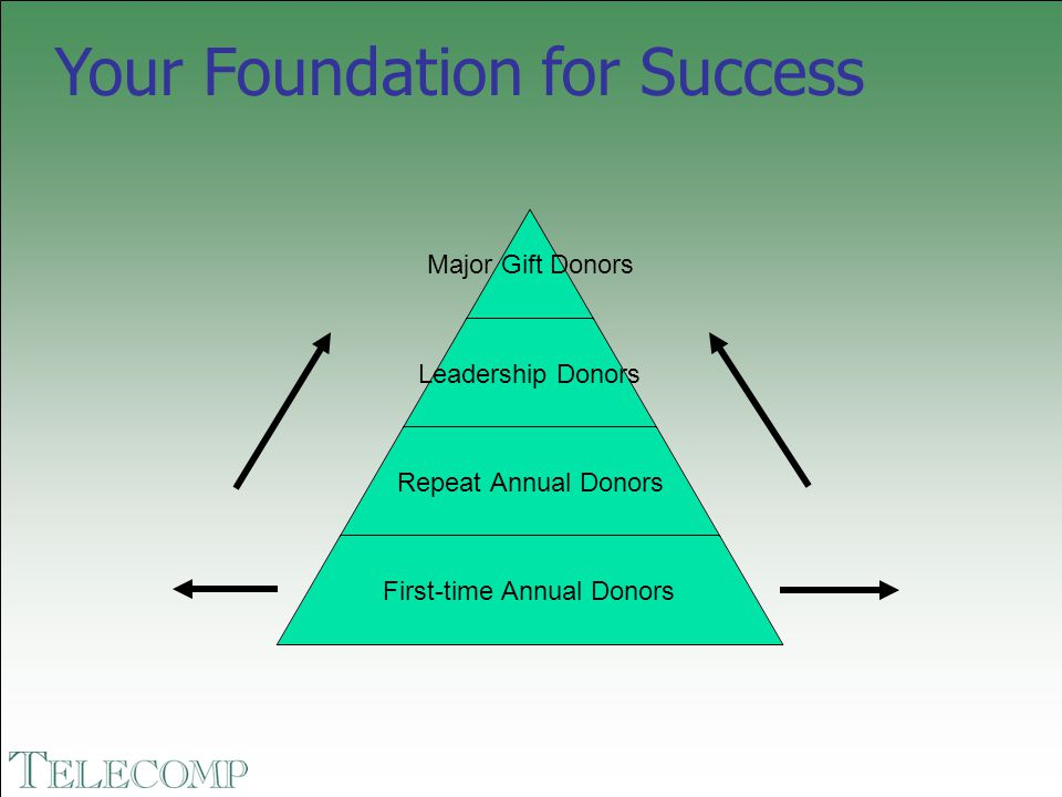 Your Foundation for Success