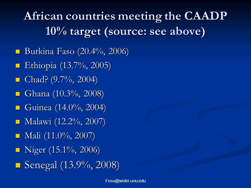 African countries meeting the CAADP 10% target (source: see above) Burkina Faso (20.4%, 2006) Burkina Faso (20.4%, 2006) Ethiopia (13.7%, 2005) Ethiopia (13.7%, 2005) Chad.